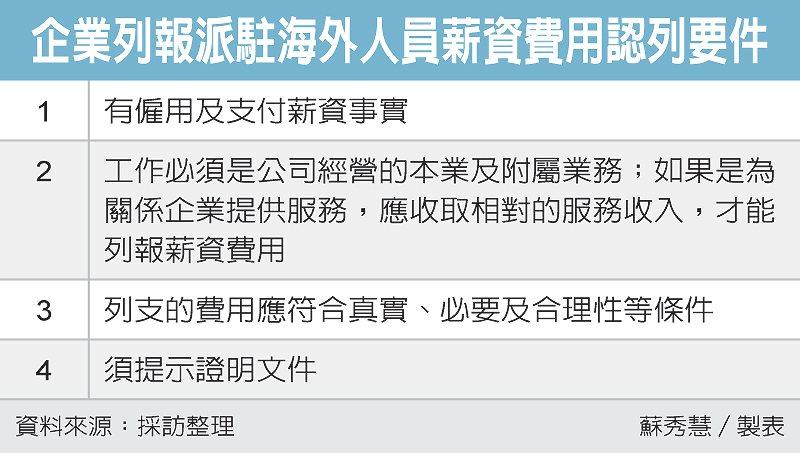 企業列報派駐海外人員薪資費用認列要件 圖/經濟日報提供