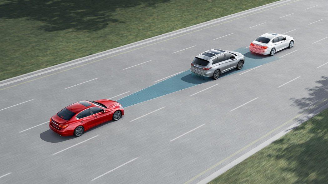 PFCW車輛追撞警示系統。 圖/Infiniti提供