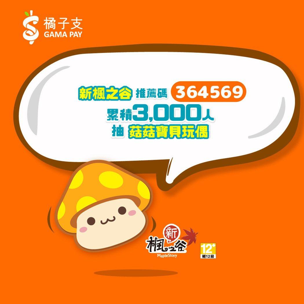超人氣線上遊戲《新楓之谷》結合橘子支,自即日起至 11 月底止,推出三重優惠活動...