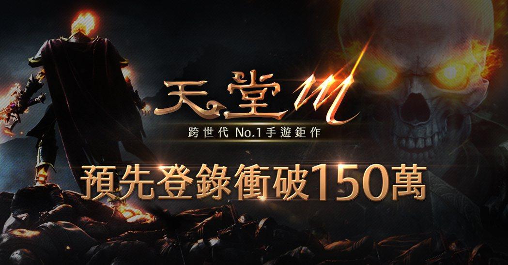 《天堂M》中文版官網預先登錄再創佳績,截至10月31日止突破150萬大關。
