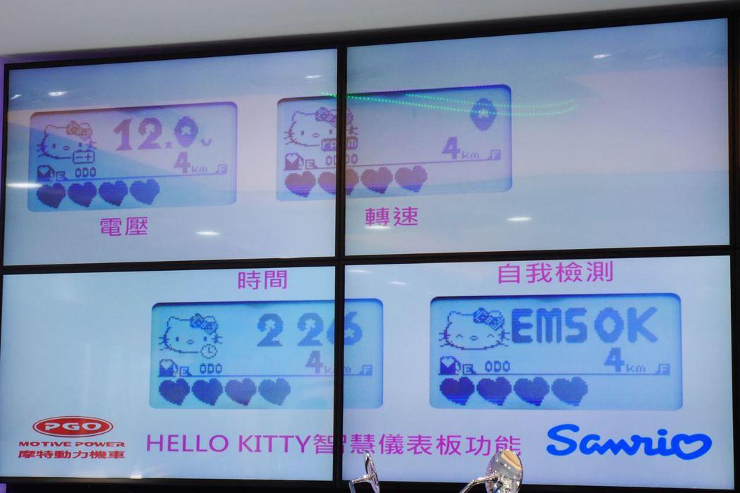液晶顯示幕圖案變成Hello Kitty。記者林昱丞/攝影