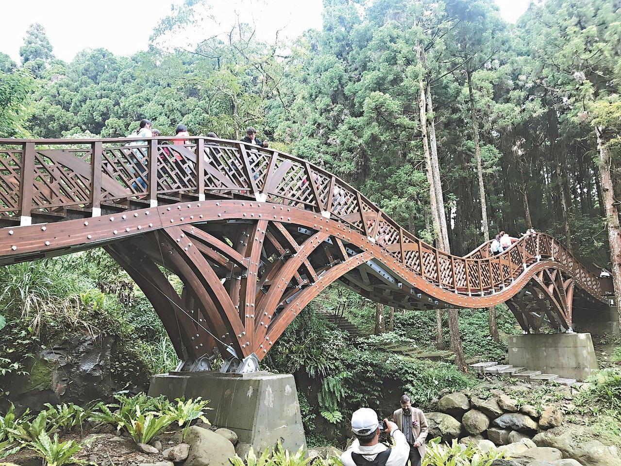 溪頭大學池的竹拱橋,一直是遊客心目中的記憶景點,台大土木系團隊歷時三年完成純木造...