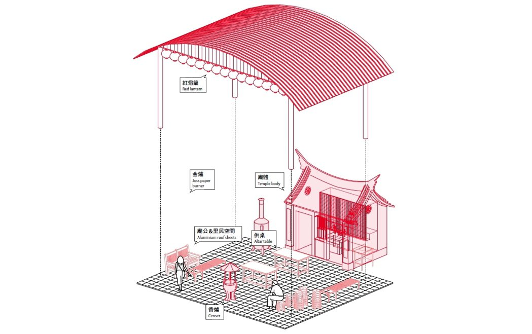 《寄生之廟》的作者賴伯威,巧妙運用建築師的圖示工具及洞察之眼,為我們呈現了遍佈全...
