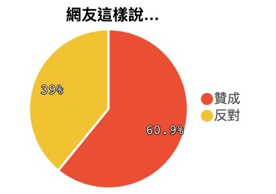 (KEYPO大數據關鍵引擎-調查時間2016/11/03~2017/11/02)