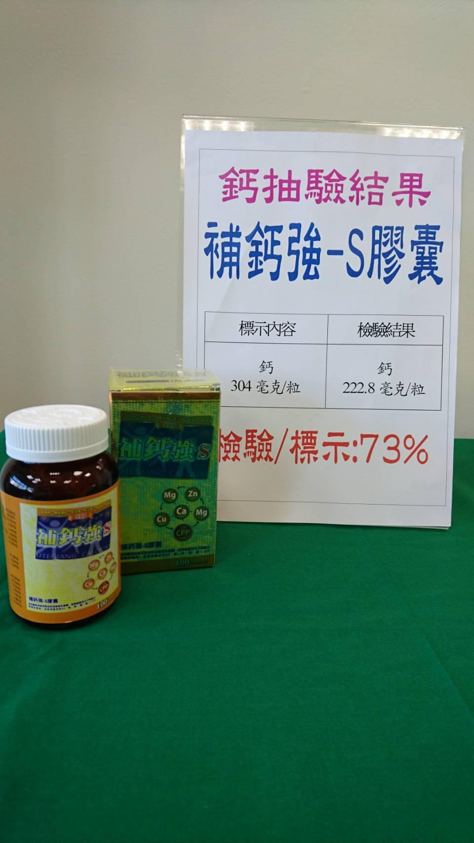 彰化縣衛生局公布市售保健食品抽驗結果,1件進口含鈣膠囊食品鈣的檢出量僅為營養標示...