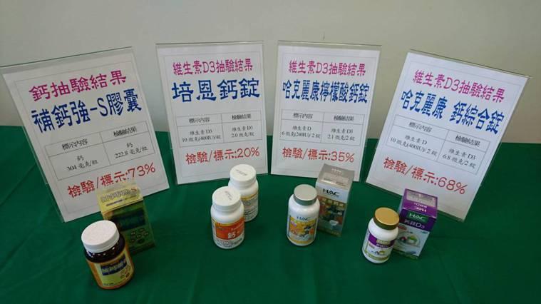 彰化縣衛生局公布市售保健食品抽驗結果,4件鈣膳食補充品的鈣及維生素D3含量未...