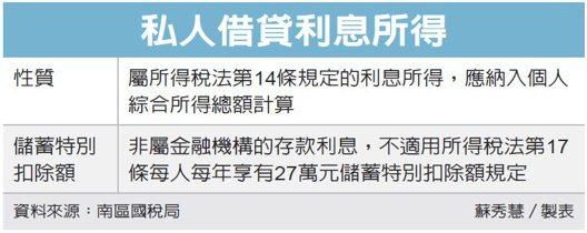 圖/經濟日報提供 圖/經濟日報提供