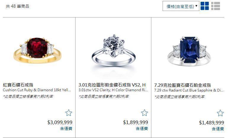 圖片來源/Costco台灣官網