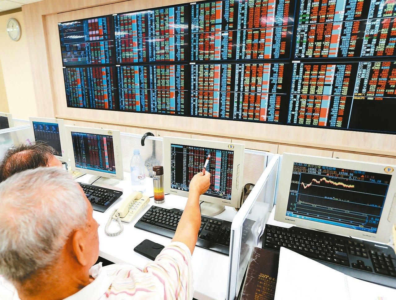 台股14日終場在台積電翻紅下,以小漲3.26點收在10,687.18點,成交量1...