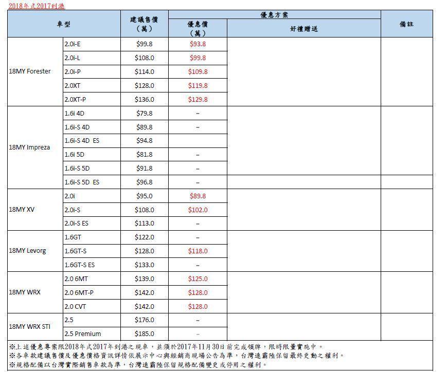 Subaru 台灣意美汽車提供