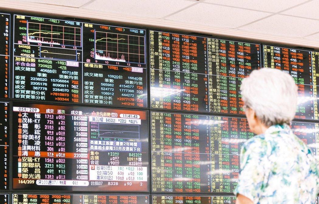 美股因稅改法案可能遞延出現震盪,台股上周也收黑K並跌破月線。 報系資料照片