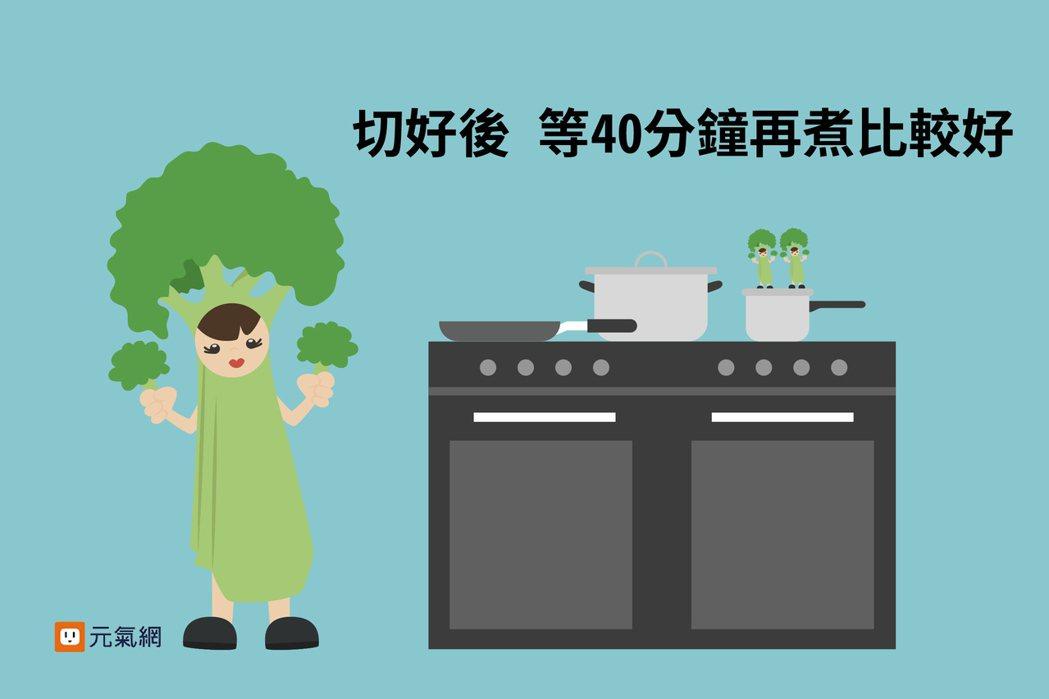 如果你切好綠色花椰菜(或者球芽甘藍、羽衣甘藍、芥藍、白色花椰菜或其他十字花科蔬菜...