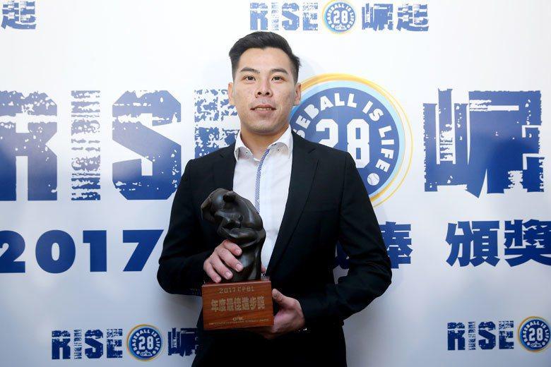 今年最佳進步獎由富邦張耿豪奪得,他今年出賽66場,明年的使用需要更謹慎,避免手臂...