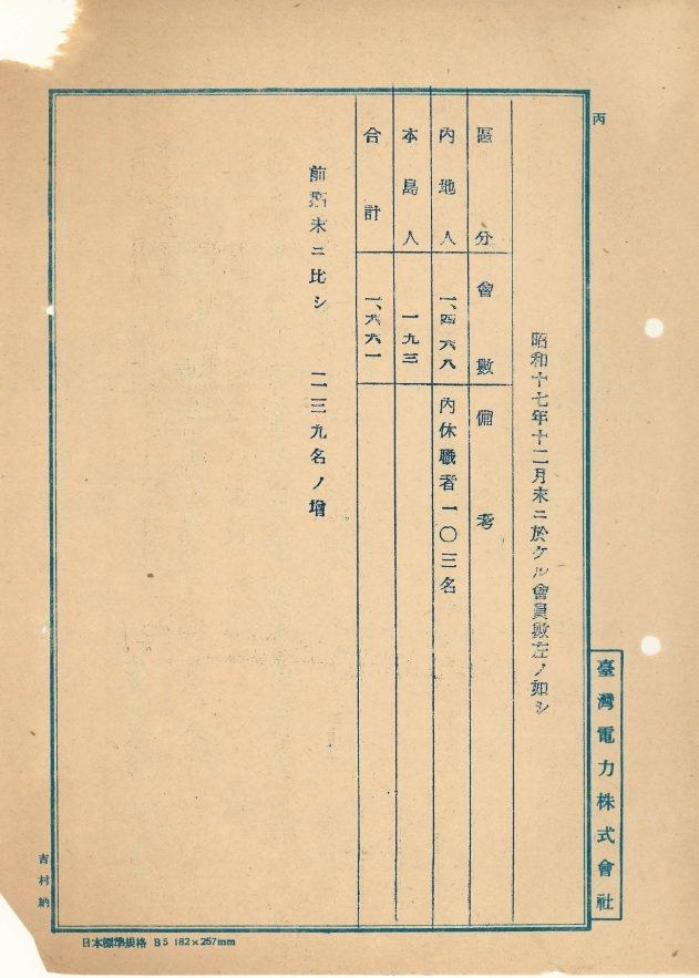 為1942年(昭和17年)日治時期台灣電力株式會社員工人數統計文件,其中包含14...