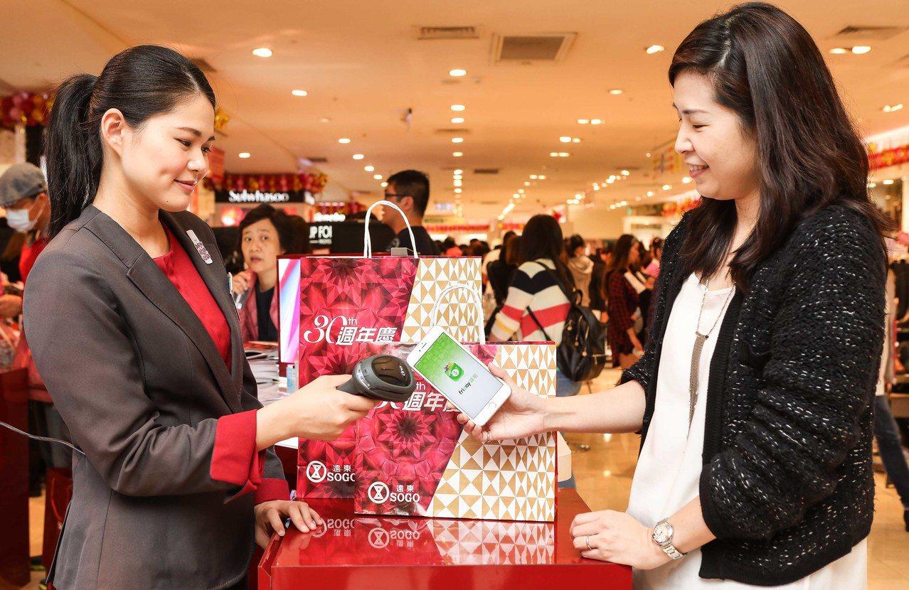 百貨周年慶期間持friDay錢包於遠東集團百貨通路消費,單筆消費最高折抵1,00...