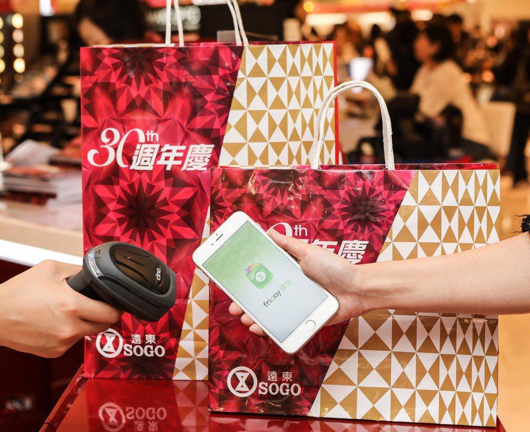 遠東SOGO百貨周年慶期間friDay錢包加碼不手軟,friDay錢包用戶消費每...