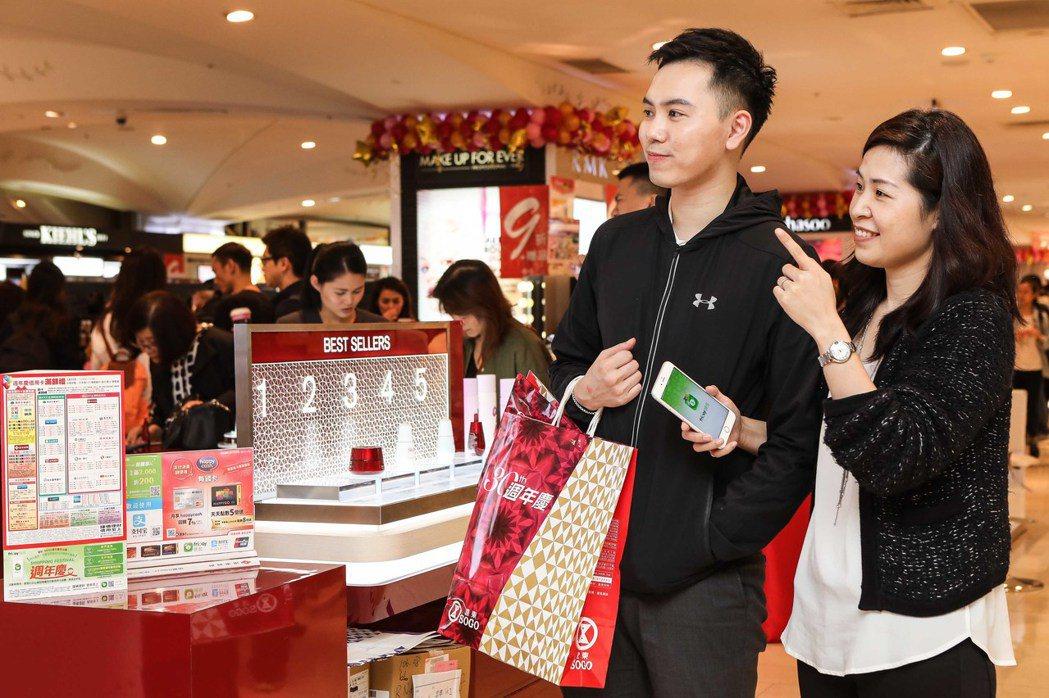 遠傳friDay錢包祭出史上最殺百貨周年慶折扣,一筆消費盡享3重回饋。圖/遠傳電...