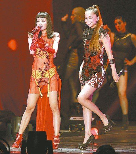 一代潮流引退-安室風格時代象徵安室奈美惠宣布將在明年退出演藝圈,此言一出,讓歌迷都心碎了,今天更公開海外巡演最後一站選定明年五月的台灣舞台,掀起一陣討論熱潮。她的歌壇終結宣告,無疑是驚人的震撼彈,但...