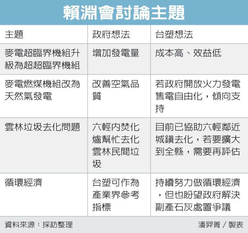 賴淵會討論主題 圖/經濟日報提供