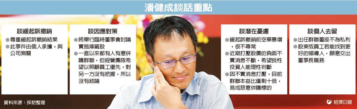 潘健成談話重點 圖/經濟日報提供