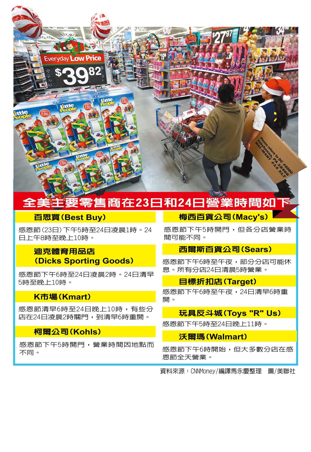 「黑五」本周登场 跃美最大行动购物节