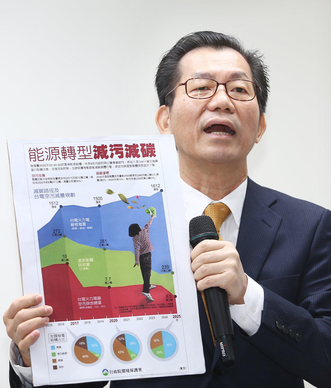 氣候變遷會議與會受中國大陸阻撓,環保署長李應元再批北京「沒自信」、「小氣」。記者...