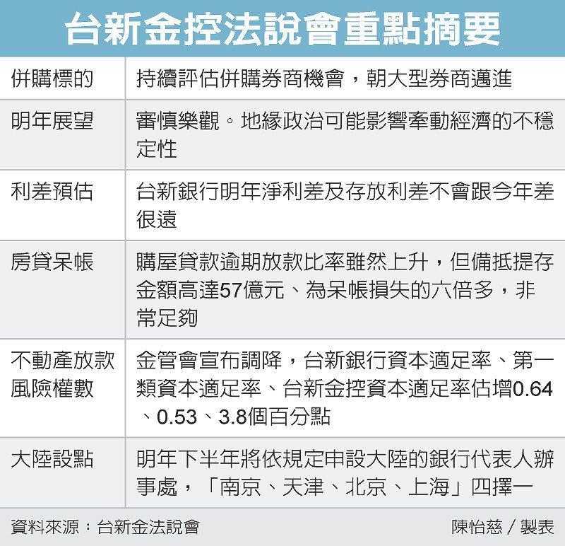 台新金控法說會重點摘要 圖/經濟日報提供