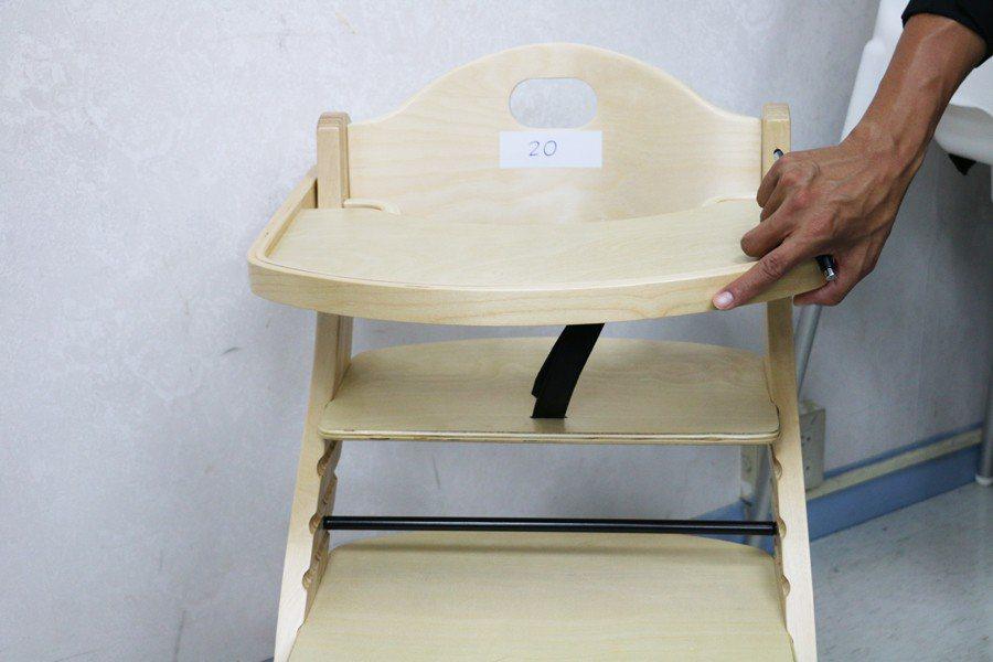 消基會抽查22項兒童高腳椅產品,其中4件(18%)含有令人聞之色變的塑化劑,且其...