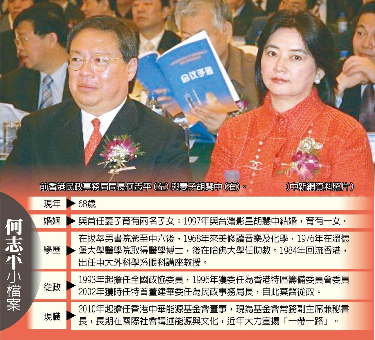 何志平棄醫從政娶台灣女星胡慧中,近年力推一帶一路。 高芳鈴
