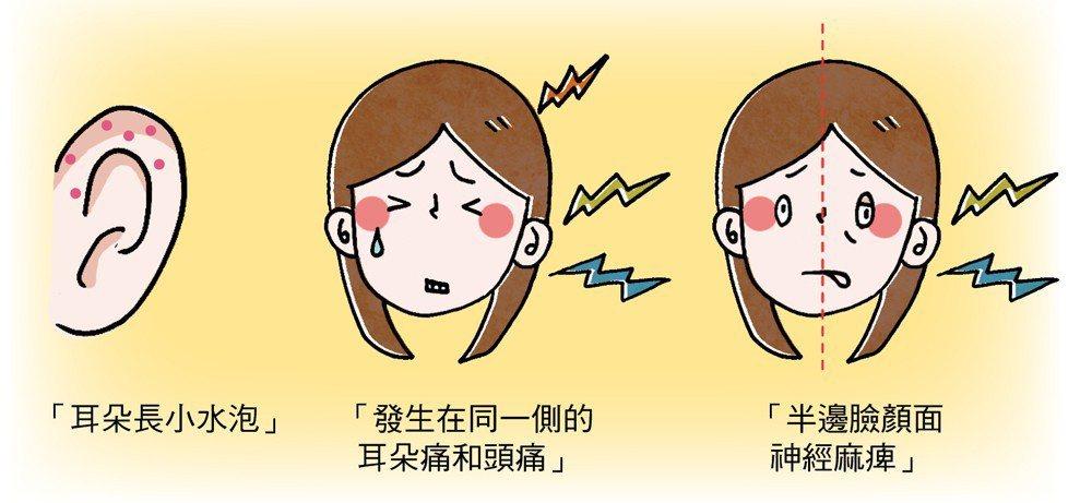 圖/《強效圖解!耳鳴、眩暈不要不要!》