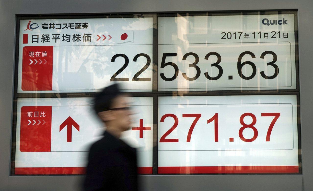 瑞士信貸集團看好明年股市繼續走高,新興市場股市的投資報酬率上看兩位數。(美聯社)
