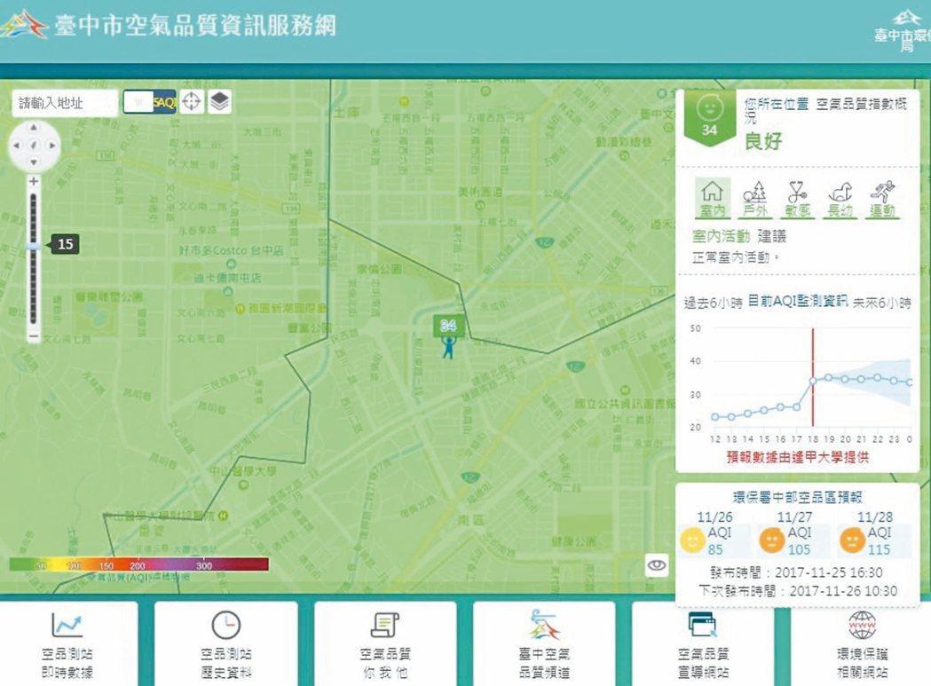 台中市環保局將台中空品網站改版,可顯示所在地的現在與未來6小時的空氣品質。 圖/...