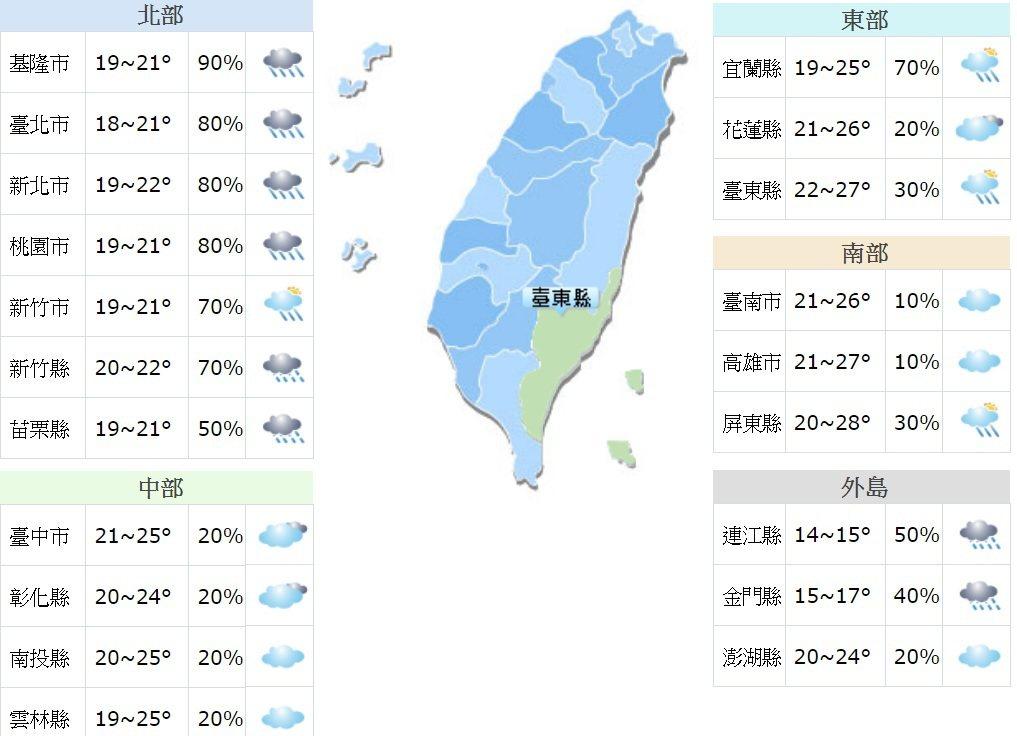 今天仍涼,注意保暖。圖/擷取自氣象局網站