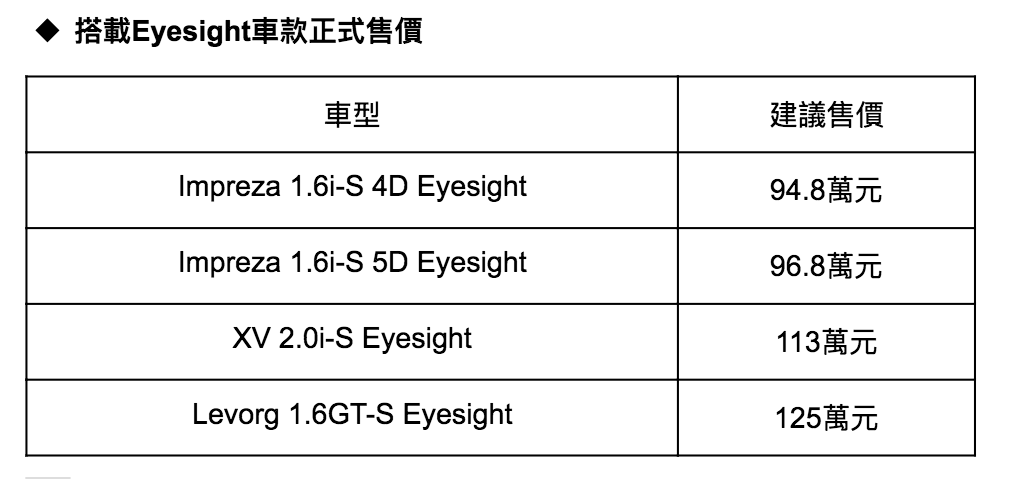 圖為 Eyesight 車款建議售價。 Subaru 台灣意美汽車提供