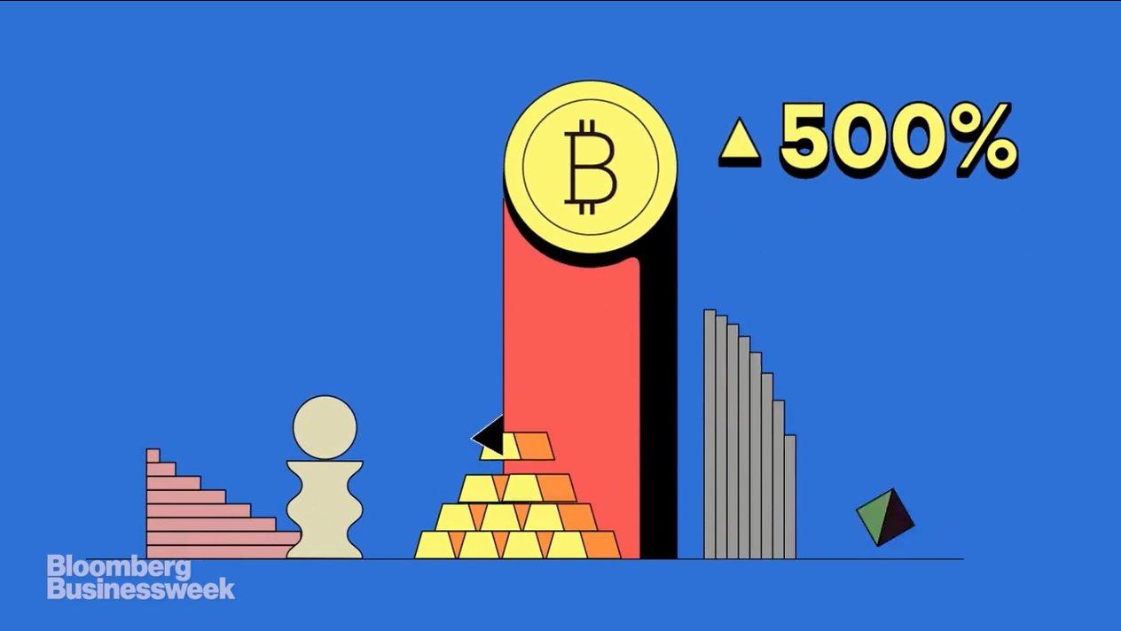 虛擬貨幣比特幣交易價在周一(27日)再創歷史新高,在盧森堡交易中心來到9687美...