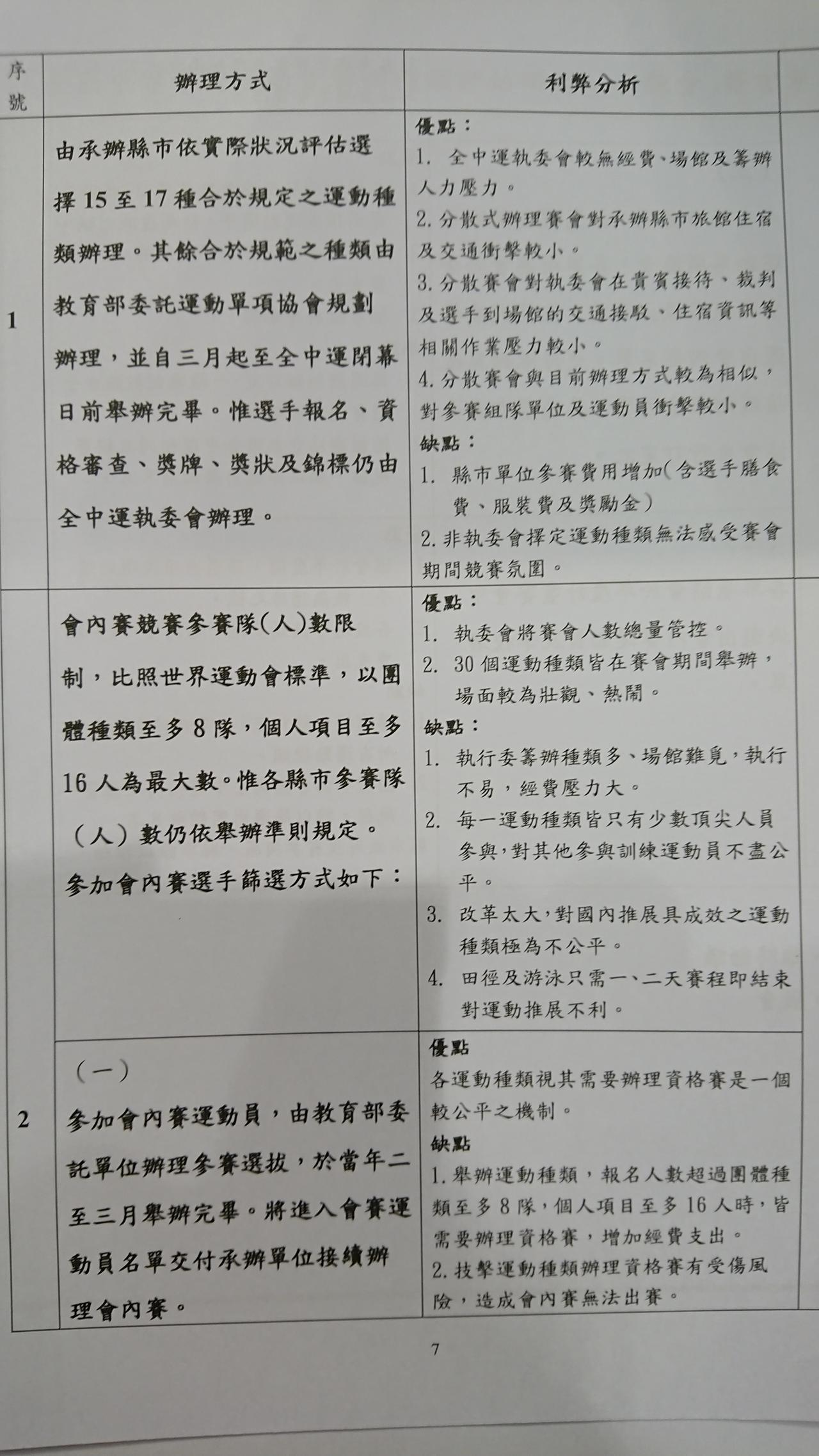 會議手冊內容(二)。記者 吳思儀/攝影