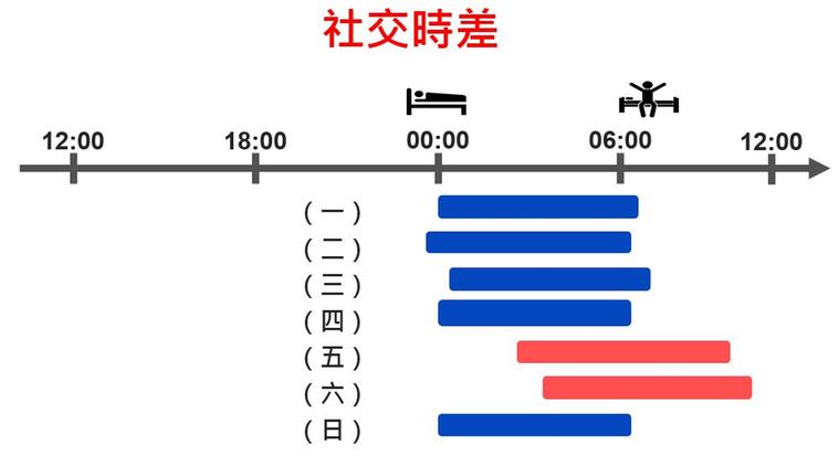 圖/蔡宇哲提供