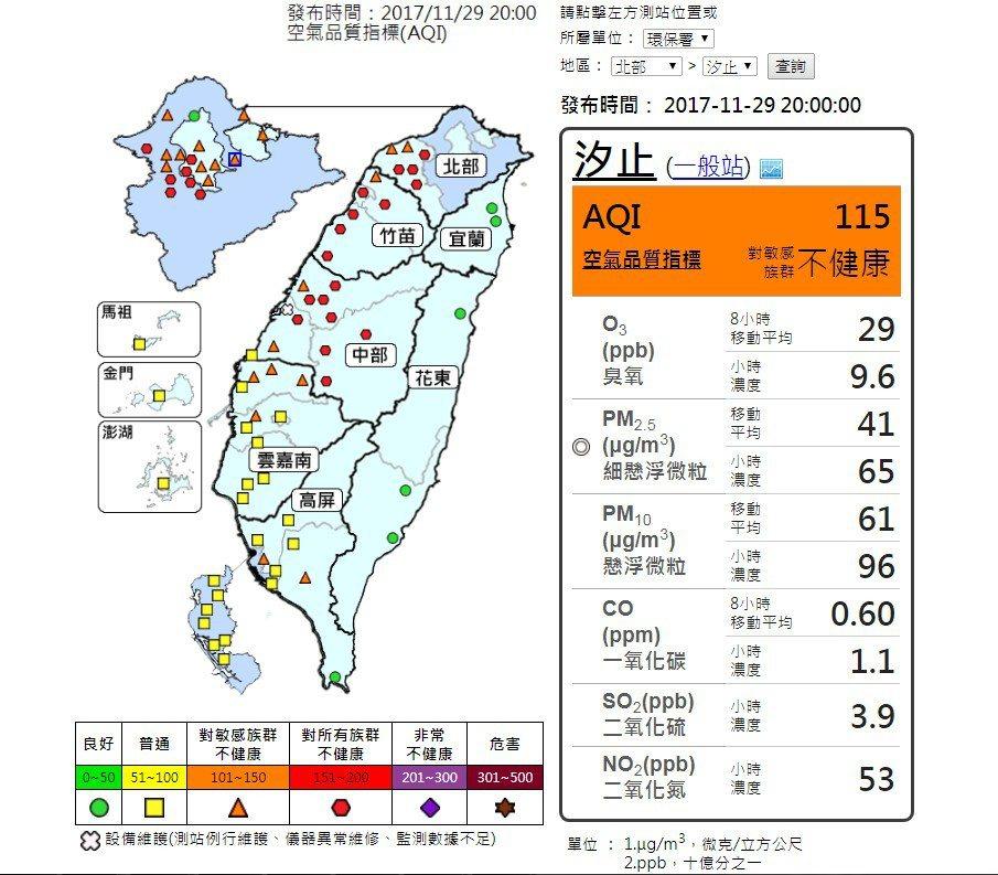 圖擷自環保署空氣品質監測網