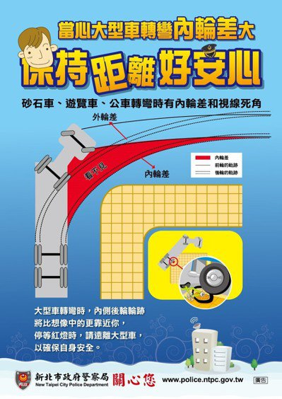 大型車轉彎時易產生內輪差及視線死角,若機車或行人位於迴轉半徑區,容易發生車禍。 ...