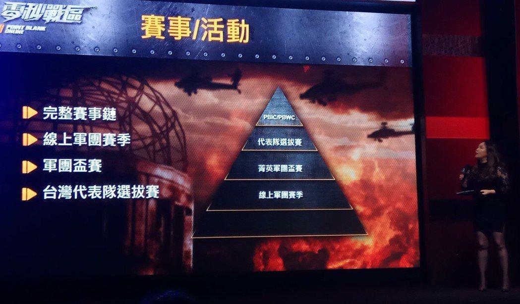 《Point Blank零秒戰區》預計從2018年一月開始於台北、台中、高雄展開...