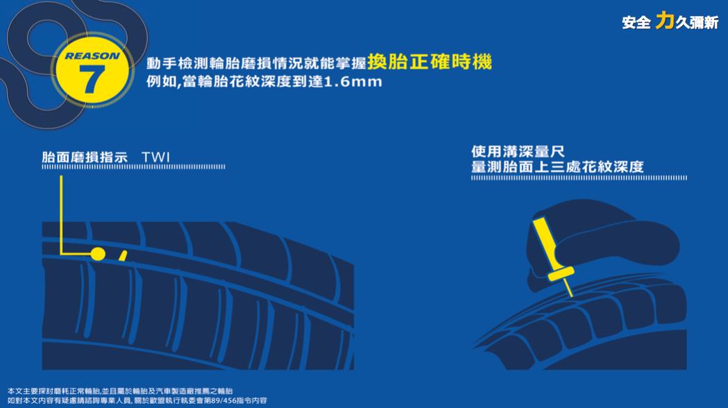 車主應具有正確檢測輪胎磨耗的知識,並將輪胎打至適當胎壓。 米其林輪胎 提供