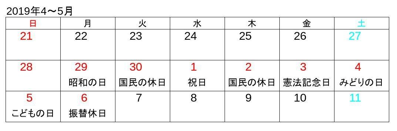 日本網路上熱烈討論,如果皇太子即位當天放假,該年的黃金周將變成10天超長連假。(...