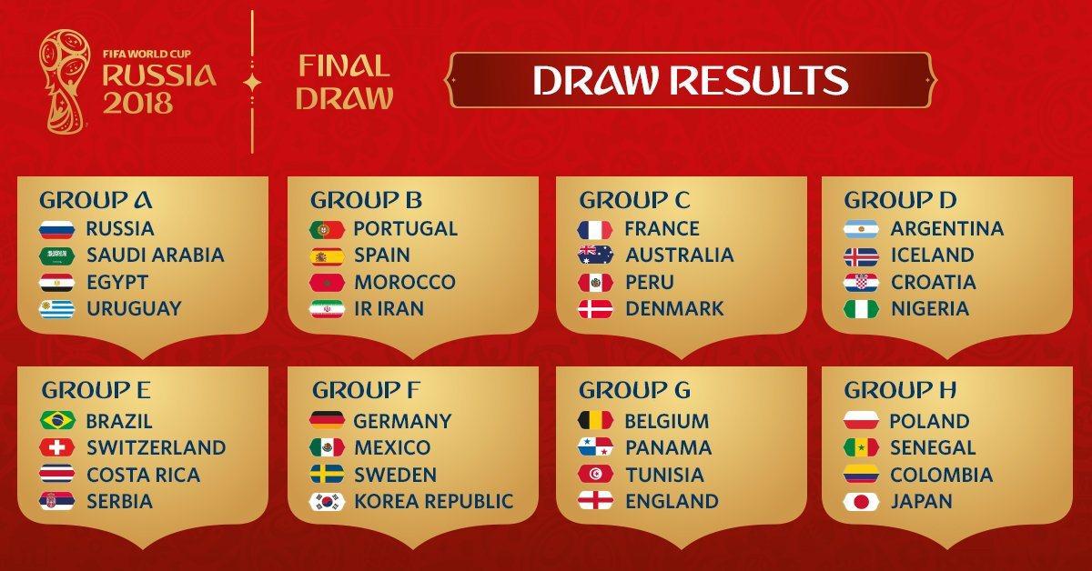 2018年世界盃足球賽會內賽分組抽籤結果。 圖/擷取自twitter.com/F...