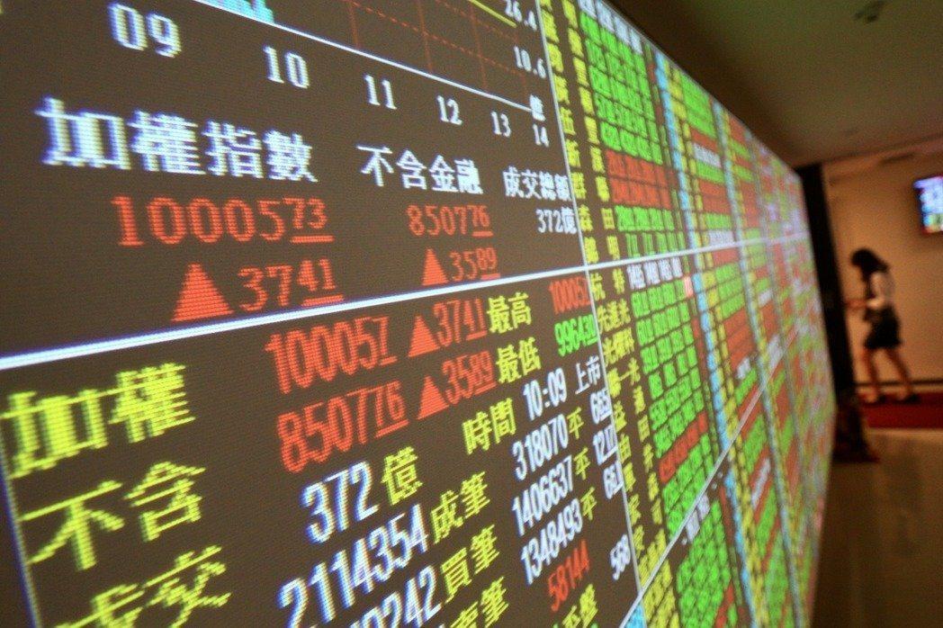 外資上周大賣台股,半年線一度跌破,櫃買市場卻逆勢獲外資買超,加上內資作帳啟動,推...