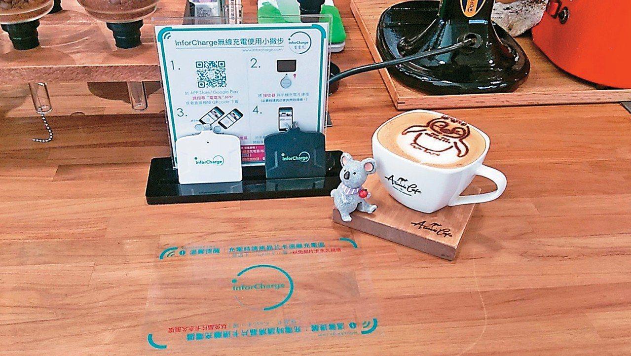 禾力科技鎖定無線充電技術,並將無線充電產品鋪設至餐廳、咖啡廳中。