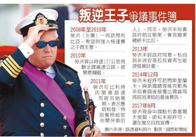 叛逆王子爭議事件簿 圖/世界日報提供
