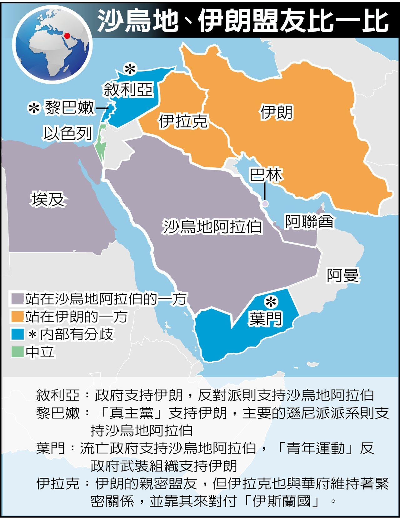 沙烏地與伊朗即將開戰?(節錄自本報系聯合報「聯合筆記」)