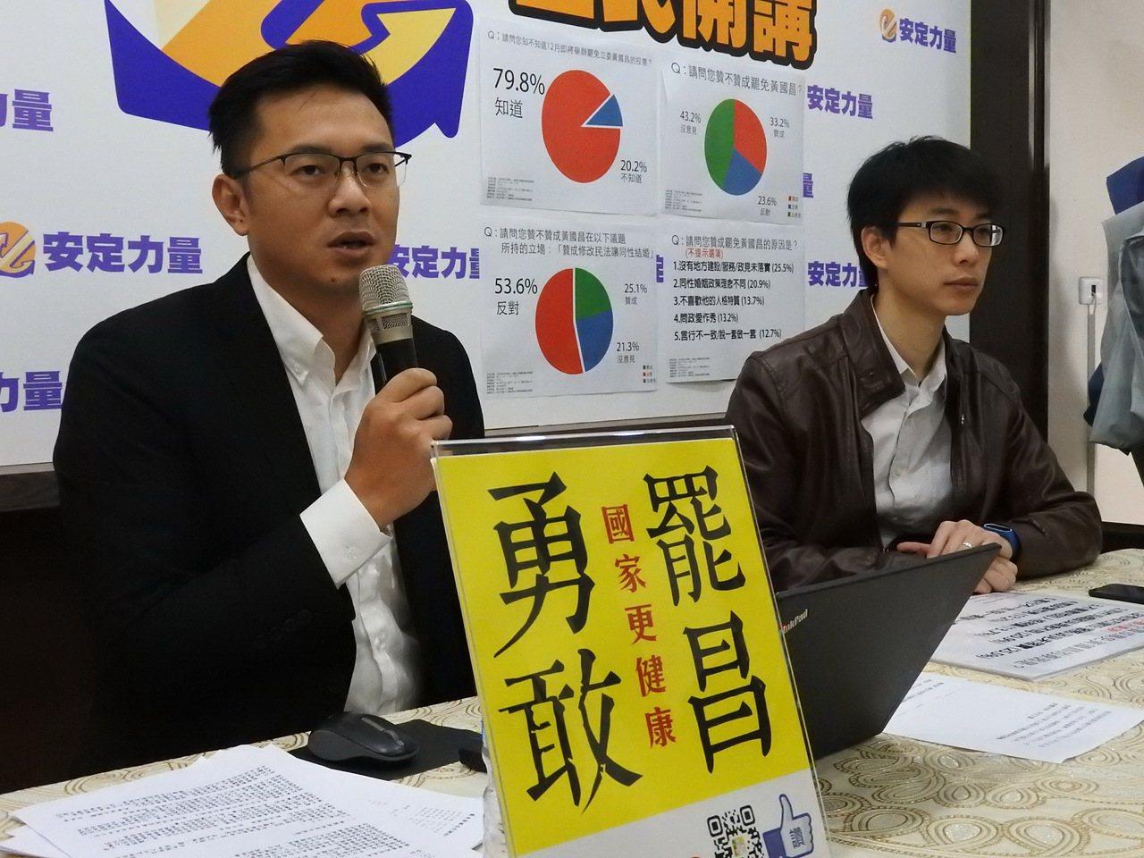發起罷免時代力量立委黃國昌的安定力量今天公布民調,結果發現在新北市第十二選區,有...