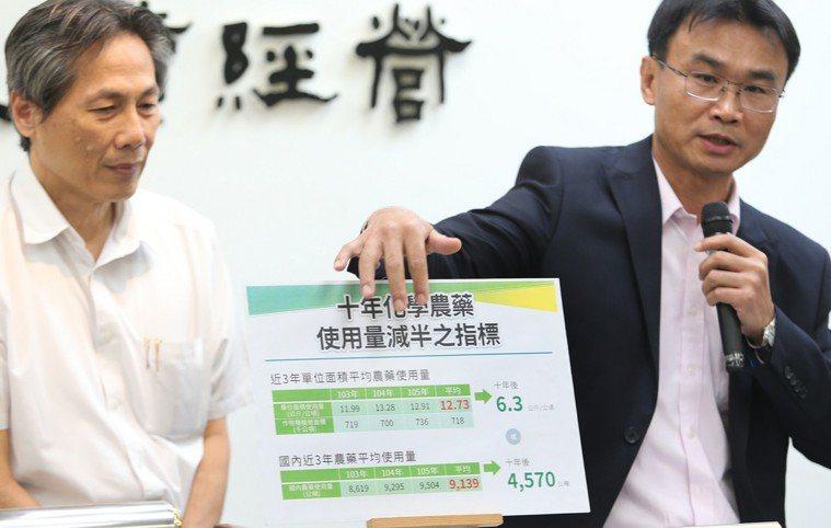農委會副主委陳吉仲(右)及防檢局副局長馮海東(左),上午出席「農藥逐年要減量 食...