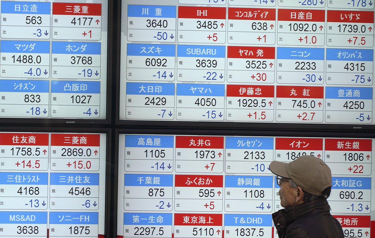 美國股市走低,亞股隨之下跌。(路透)